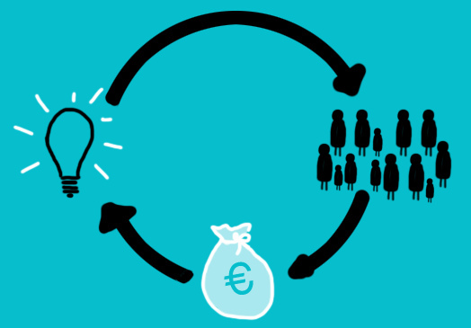 Financiación alternativa: El Crowdfunding